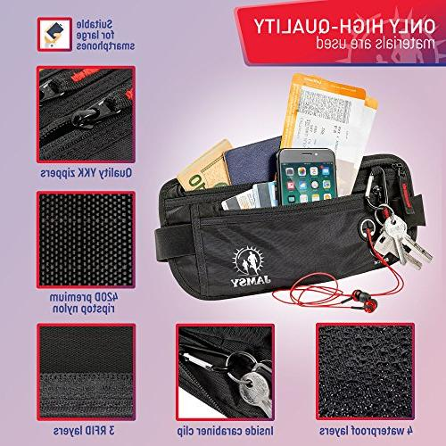 Travel Wallet Belt - RFID Money Belts Document